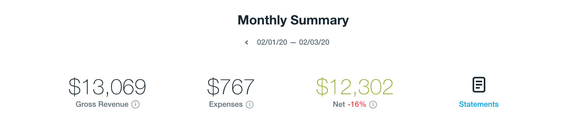 dashboard-monthlysummary.png